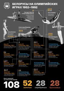 Infographics-print-02-копия
